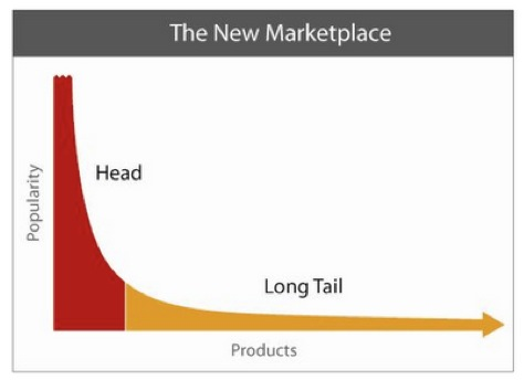 how to find your niche information product